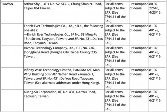 绿媒称8家台企上美国黑名单 台当局:仅1家与华为有关