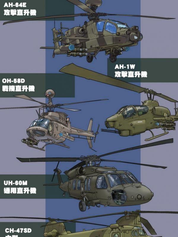 台湾发布防务报告书 首度明确披露防卫构想示意图